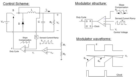 peak inductor current in buck converter compensation design for peak current mode buck converters richtek technology