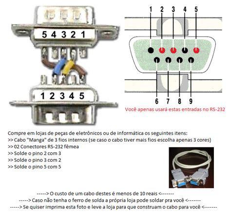 test porta seriale como fazer um cabo rs232 04 05 2015 duosat suportes