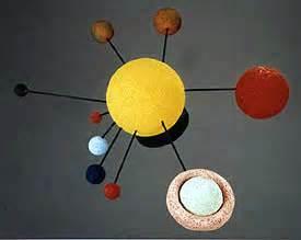 Solar system model favecrafts com