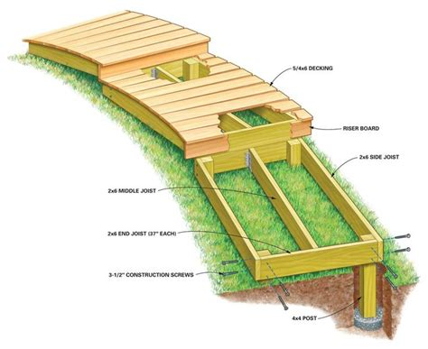 wood trellis plans free woodproject wood obelisk trellis plans woodworking projects plans