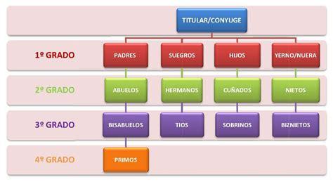 estructura sindical argentina secci 243 n sindical de mca ugt en rmd comit 233 empresa de mca
