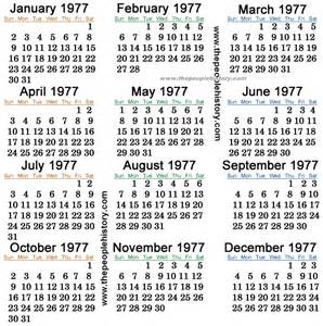1980 Calendar Year What Happened In 1977 Including Pop Culture Prices