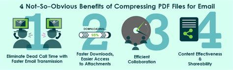 compress pdf cvision 4 not so obvious benefits of compressing pdf files for