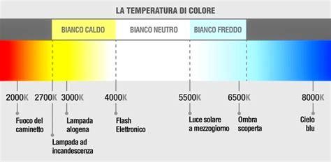 4000k Luce Calda O Fredda by Luce Calda O Fredda Laboratorio Scolastico