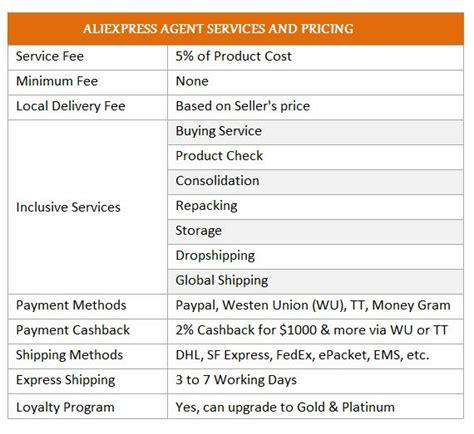 aliexpress usa aliexpress agent usa buy from aliexpress best china