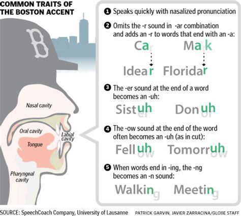 Boston Accent Memes - common traits of the boston accent boston com