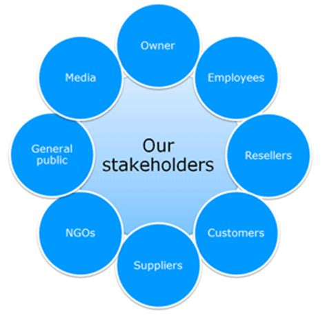 Resume For Management Job by Stakeholders Human Resource Management