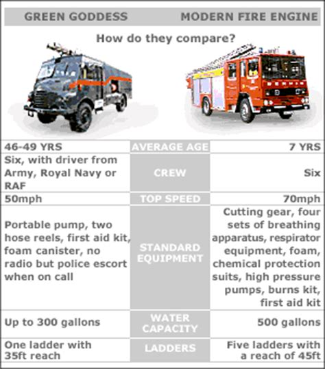 fire engine uk dimensions   2018, 2019, 2020 ford cars