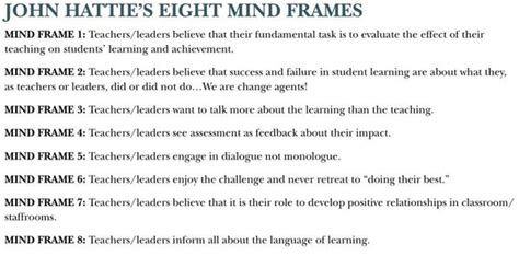 10 mindframes for visible learning teaching for success books aitsl on quot rt markliddell hattie s 8 mind