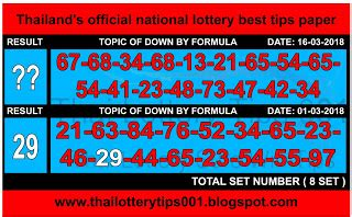 thai lottery down formula number tips for coming draw 16