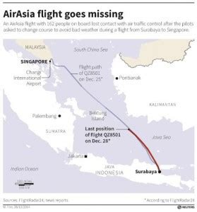 airasia flight status airasia plane carrying 162 lost in stormy weather jewish