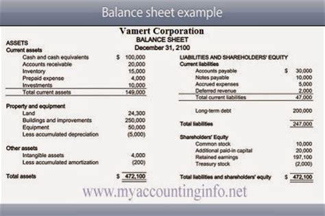 simple balance sheet give exle of simple balance sheet myaccountinginfo