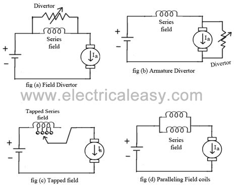 resistor in parallel with dc motor speed methods of dc motor electricaleasy