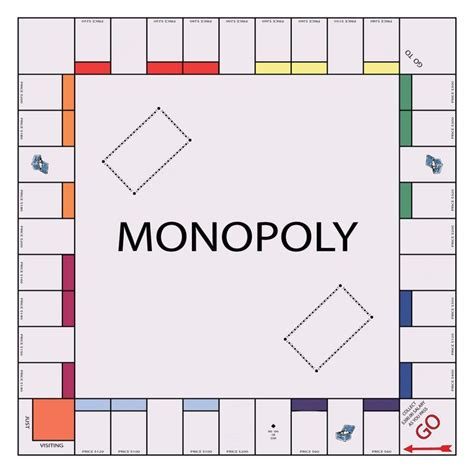 If You Were To Make A Monopoly Board Monopoly Game Pinterest Monopoly Board Monopoly Monopoly Board Template Pdf