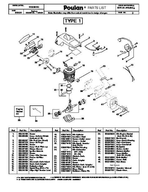 poulan thing chainsaw parts diagram poulan thing chainsaw parts diagram automotive