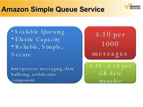 amazon queue amazon simple queue service 10