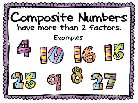 printable prime number poster 31 best images about prime composite numbers on pinterest