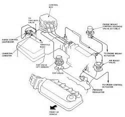 95 honda accord lx engine diagram get free image about