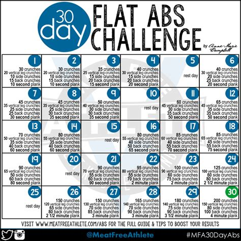 stomach exercise challenge 30 day flat abs challenge fitness ab