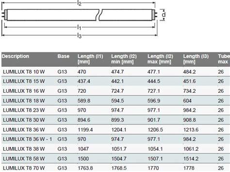 Lu Tl 36 Watt Osram osram l 38w 840 105cm l belgie