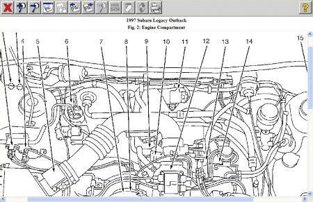1995 subaru legacy engine diagram. 1995. picture