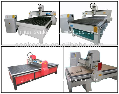 Handguardproguard Cnc Fast Bikesproguard Motor Cnc fast speed mini cnc milling wood machine cnc router spindle motor view cnc router spindle motor