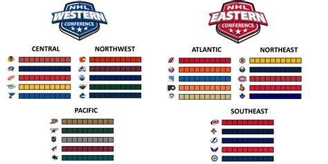 use the paintbucket tool in paint to voice your opinion on nhl teams 10 blocks love 5