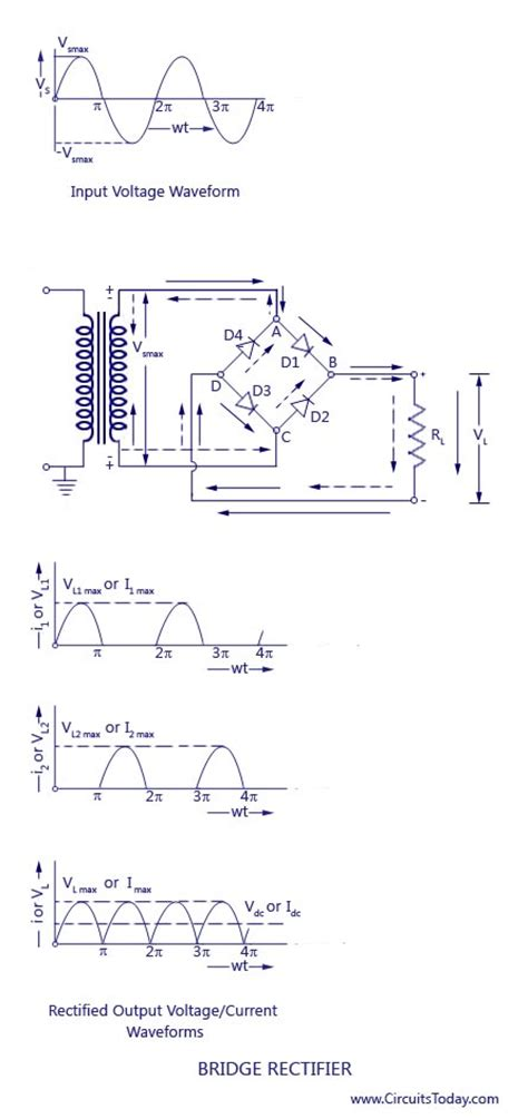 draw the circuit diagram of bridge rectifier circuit and