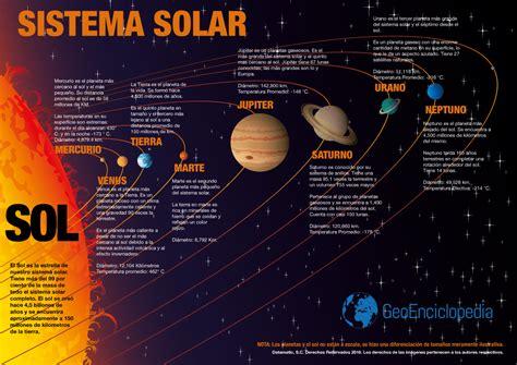 imagenes del universo y el sistema solar infograf 237 a del sistema solar informaci 243 n y