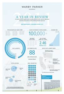 infographic layout how to make complex data easy to read