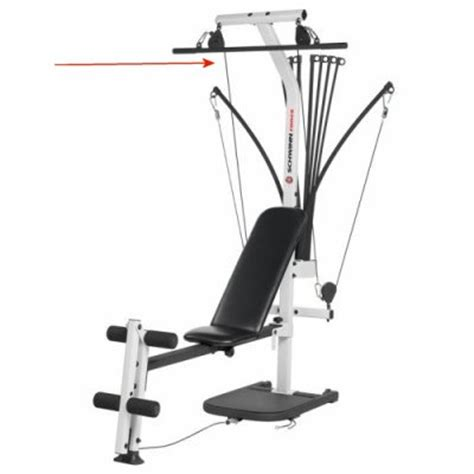 schwinn home by bowflex general discussion