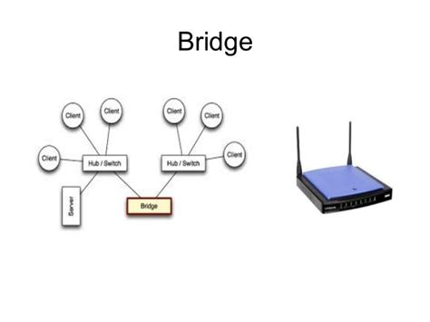 The Bridge Device For Detox Cost by Network Devices