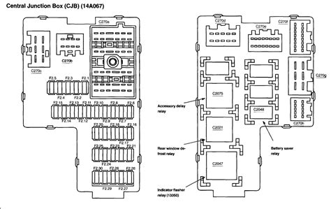 2004 ford explorer fuse box diagram which fuse controls the cigarette lighter power supply in
