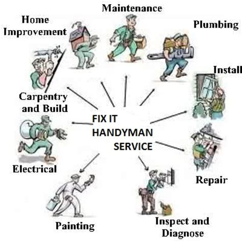 fix it handyman service