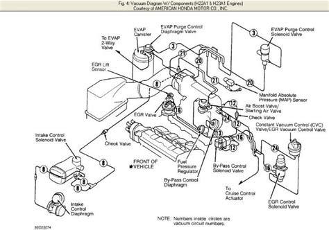 h22a4 diagram h22a4 get free image about wiring diagram