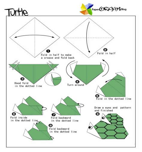 Origami Turtle Easy - unique origami parent and child turtle paper origami guide