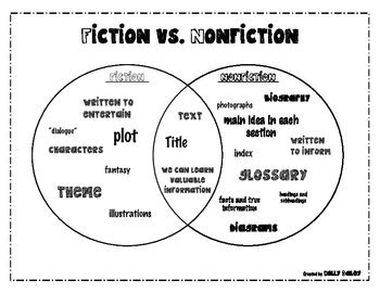 non fiction biography reading lesson beyond the words fiction vs nonfiction venn diagram by holly daley tpt