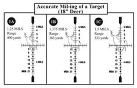 6.5 creedmoor ballistics comparison chart | firearms