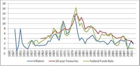 Raising The Debt Ceiling Meaning by Does A Debt Ceiling To A Default