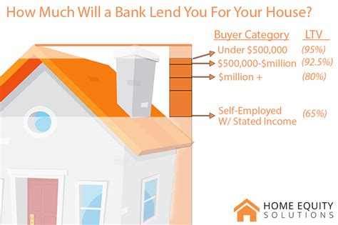 how much housing loan can i get 28 images 15 benefits