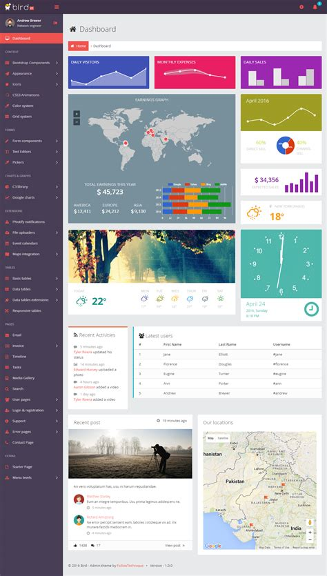 40 Best Html5 Dashboard Template And Admin Panel 2016 Responsive Miracle Dashboard Template Html5