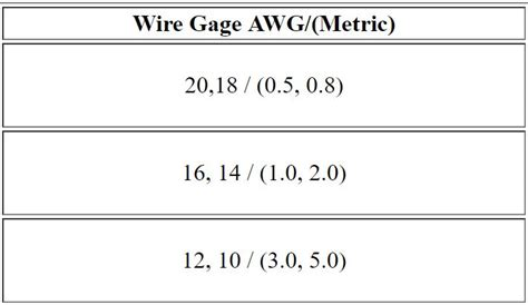 Cable size conversion awg to mm2 images wiring table and www cable size conversion awg to mm2 images wiring table and keyboard keysfo Images