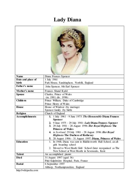 lady diana biography en ingles b ing biography of lady diana