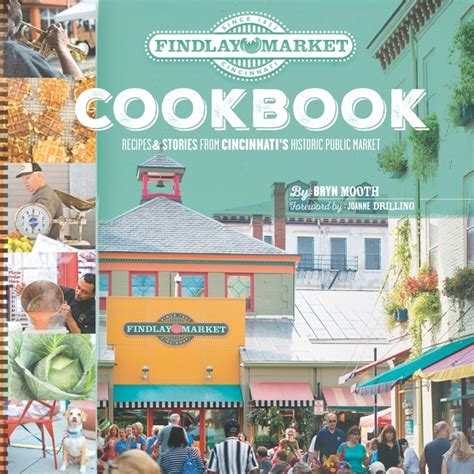 Findlay Market Gift Card - writes4food recipes and wisdom from a midwestern kitchen