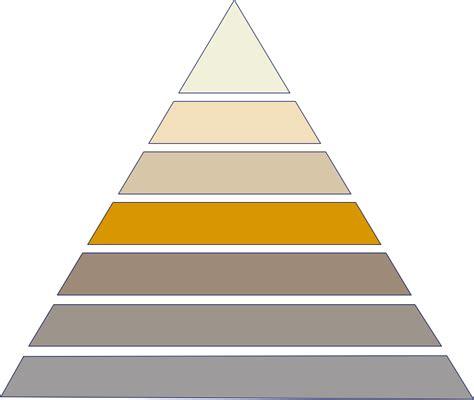 Triangle Layer seven layer pyramid diagram graffletopia