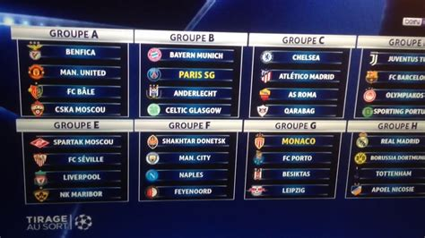 chions league draw 2016 chions league draw how to draw uefa chion league 2017