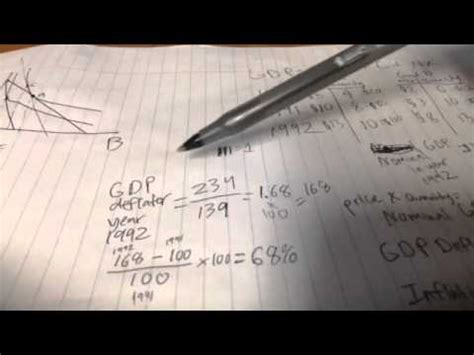 popular gdp deflator and gross domestic product videos