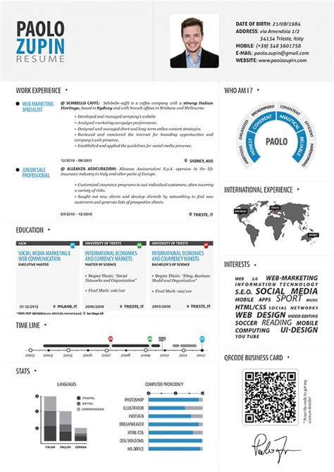 infographic resume template free paolo zupin infographic resume visual ly