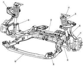 Nice Bmw Parts Portland #8: 17213d1429486571-anyone-have-chassis-diagrams-rear-suspension-complete.jpg