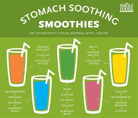 Detox Cutting Out Dairy Stomach by Feel Beautiful Inside And Out Here Are Five Stomach